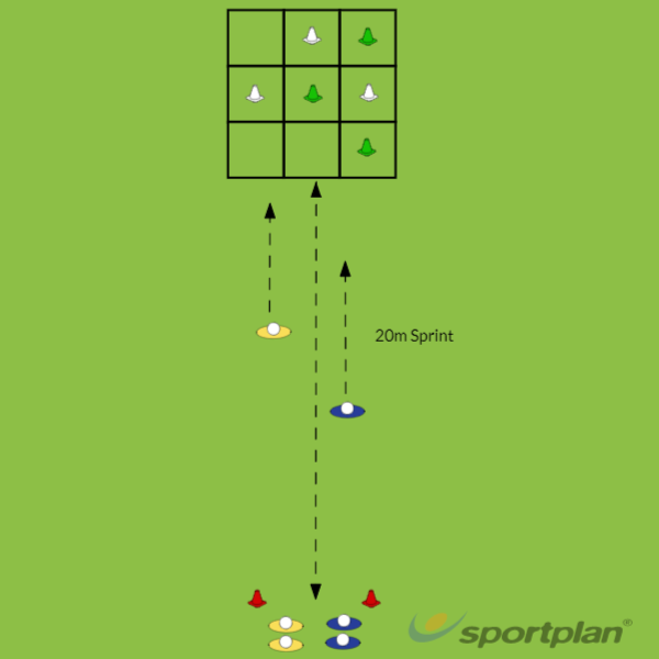 3 In a RowAgility & Running SkillsRugby Drills Coaching