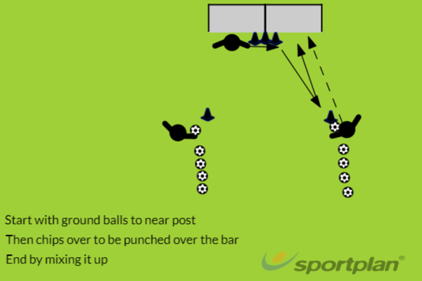 Goalie V WorkoutGoalkeepingFootball Drills Coaching