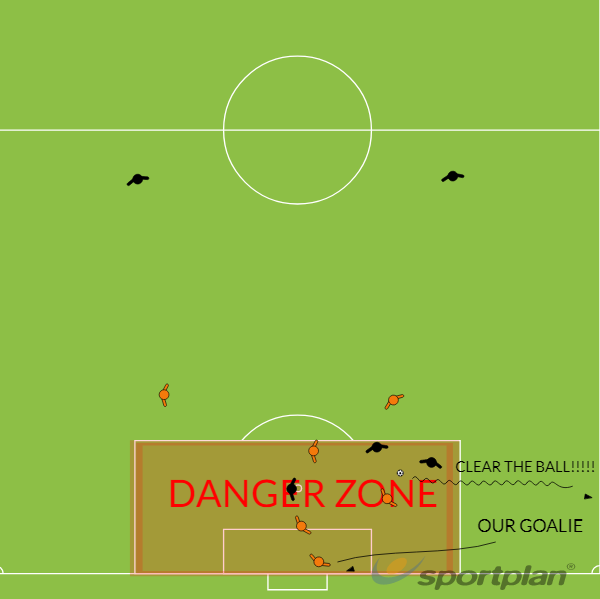 Danger ZoneFootball Drills Coaching