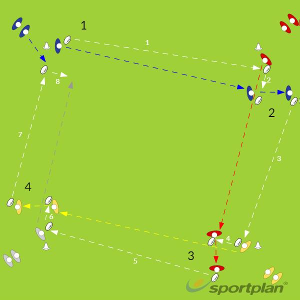 4 Corners Pop & PassPassingRugby Drills Coaching