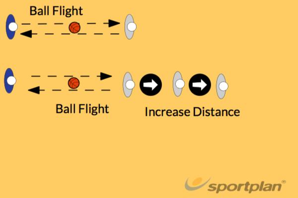Chest PassBasketball Drills Coaching