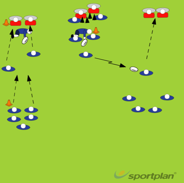 Placing the ball and cleaning in the ruckRuckRugby Drills Coaching