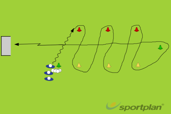 Zig Zag and Back (Dribbling)Moving with the ballHockey Drills Coaching