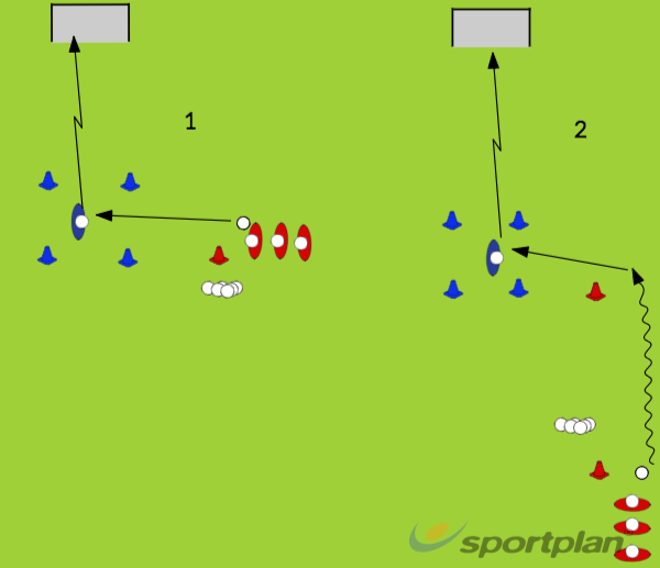 Hot Potato (Shooting Game)Shooting & GoalscoringHockey Drills Coaching