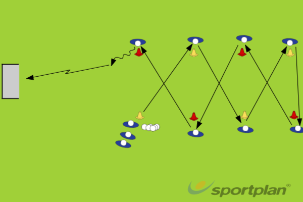 Zig Zag and Back (Passing)Passing & ReceivingHockey Drills Coaching