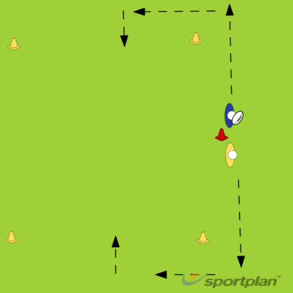 TACKLE GRID(BIG)Rugby Drills Coaching