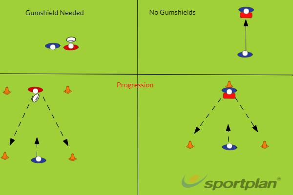 Session & ProgessionRugby Drills Coaching