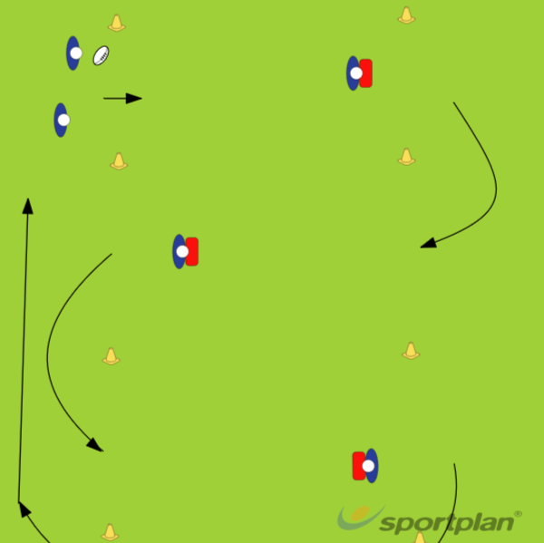 Snake- 3v1Rugby Drills Coaching
