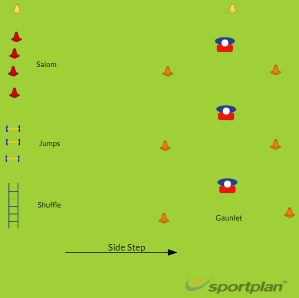 Agility CourseRugby Drills Coaching