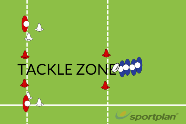 TACKLE DRILL #2TacklingRugby Drills Coaching