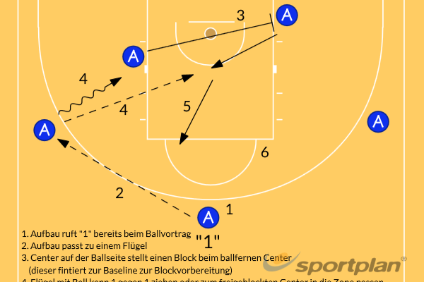 """1"" im Set PlayGamesBasketball Drills Coaching"
