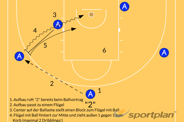 """2"" im Set PlayGamesBasketball Drills Coaching"