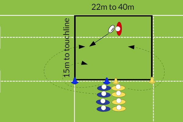2v1 diagramRugby Drills Coaching