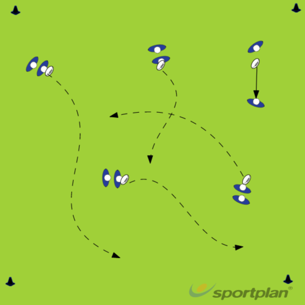 Follow the leaderRugby Drills Coaching