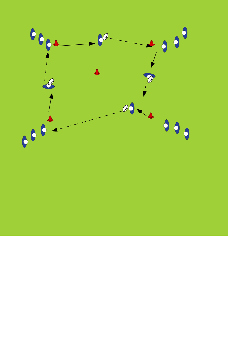 Passing drillPassingRugby Drills Coaching