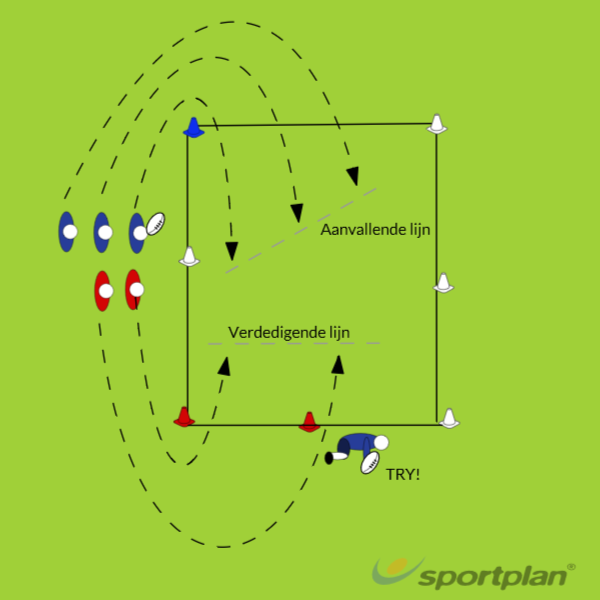 3 against 2 (basic) voor Turven (U8)Decision makingRugby Drills Coaching