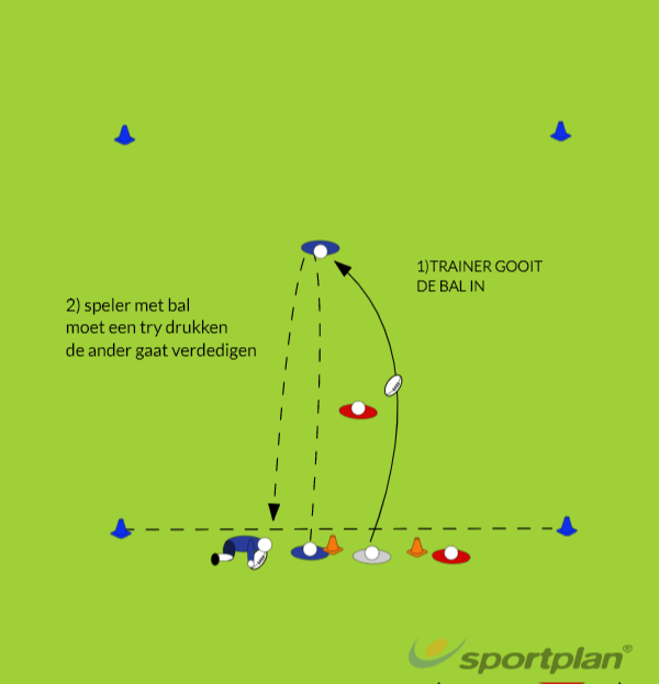 'Thomas Drill'Decision makingRugby Drills Coaching