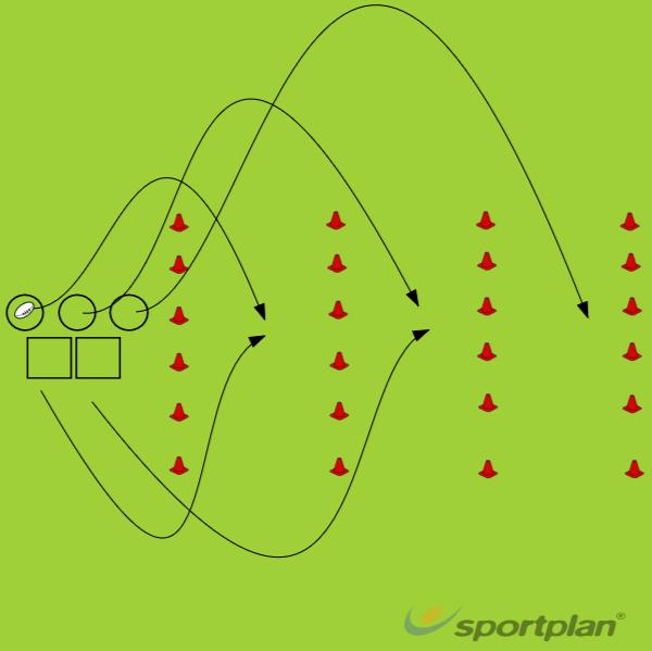 decision making columsHandlingRugby Drills Coaching