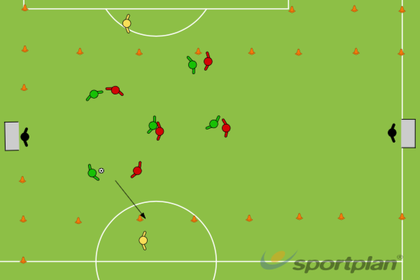 Tussenvorm 4: Vroege voorzet of 45 leren spelen zonder druk op de flanken.Football Drills Coaching
