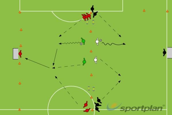 WEDSTRIJDVORM 2: K 2 / 2Football Drills Coaching