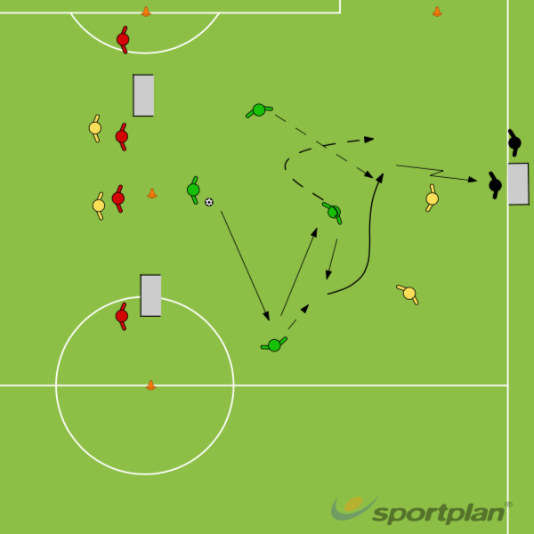 WEDSTRIJDVORM 2: 4 vs 2 KFootball Drills Coaching