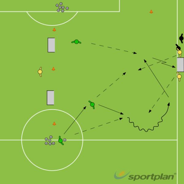 WEDSTRIJDVORM 3: 3 vs 2 KFootball Drills Coaching