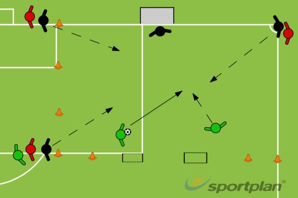Wedstrijdvorm 1: 2 vs 3 KFootball Drills Coaching