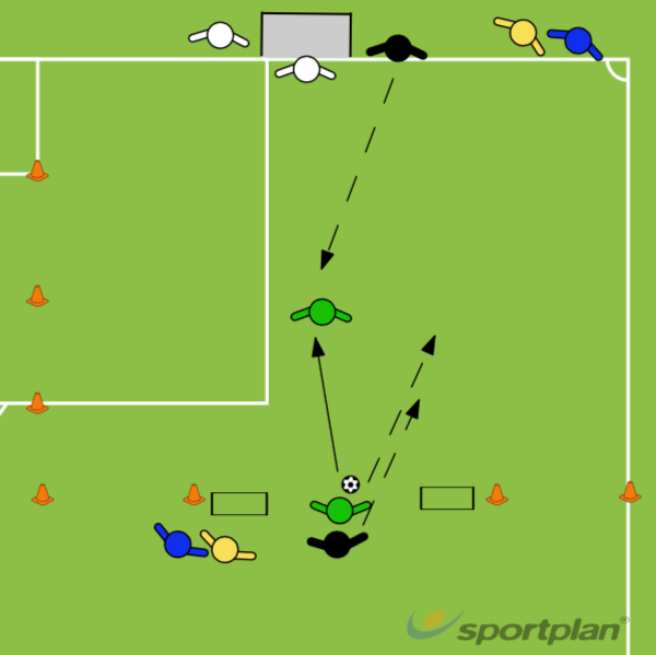 Wedstrijdvorm 2: 2 vs 2 KFootball Drills Coaching