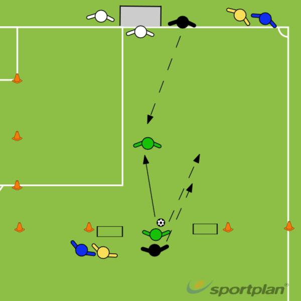 Wedstrijdvorm 2: 2 vs 2 KFootball Drills Coaching
