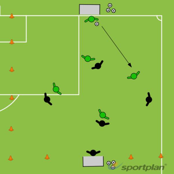 Wedstrijdvorm 3: K 4 vs 4 KFootball Drills Coaching