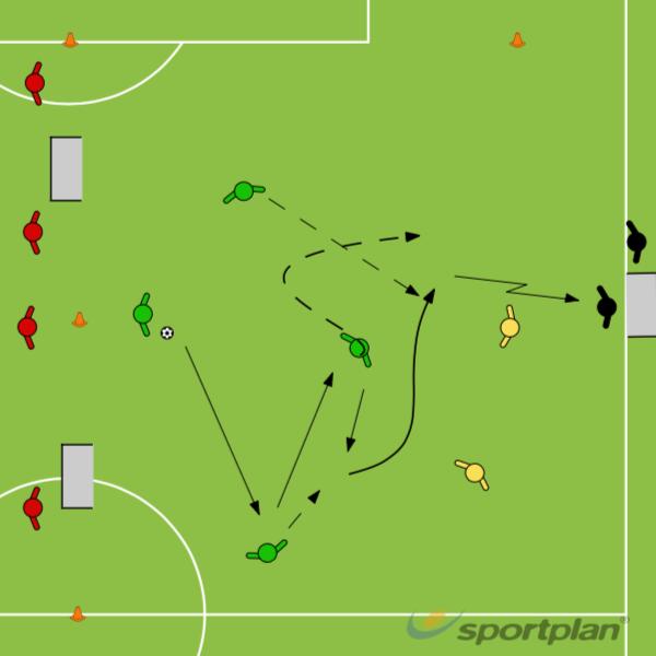 Copy of WEDSTRIJDVORM 2: 4 vs 2 KFootball Drills Coaching