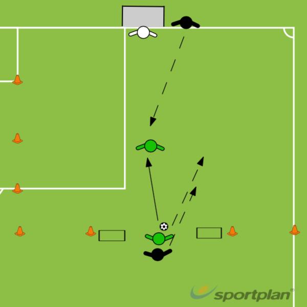 Copy of Wedstrijdvorm 2: 2 vs 2 KFootball Drills Coaching
