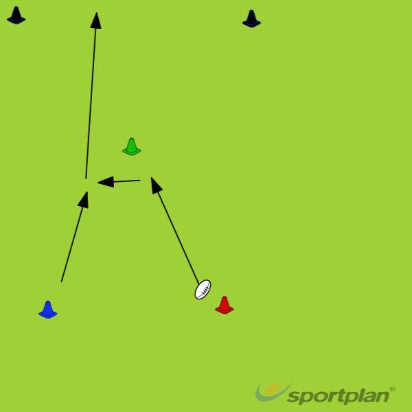 Draw and Pass DrillRugby Drills Coaching