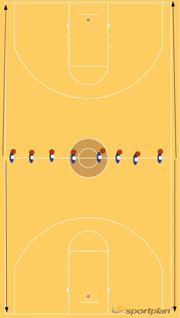 Ship, Shark, Shore - With BasketballDribblingBasketball Drills Coaching