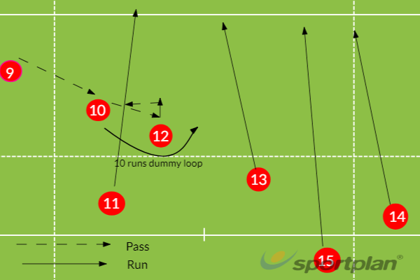 Sexton 1Backs MovesRugby Drills Coaching