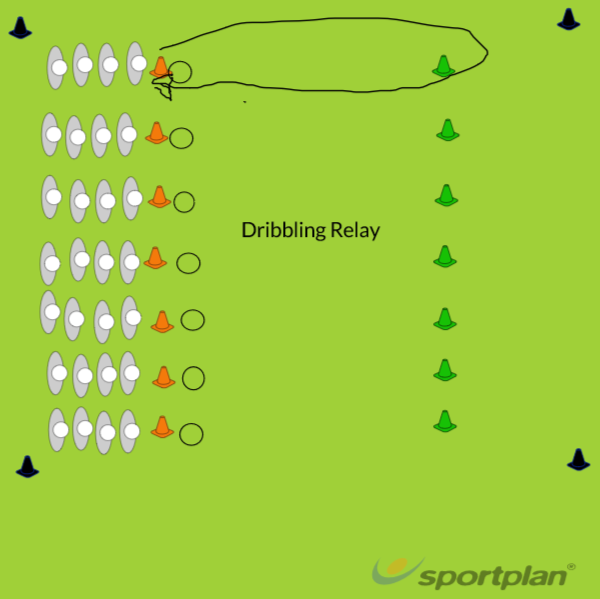 Cool Down - Dribbling relayRugby League Drills Coaching
