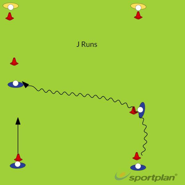 Drill 1: J runsRugby Drills Coaching
