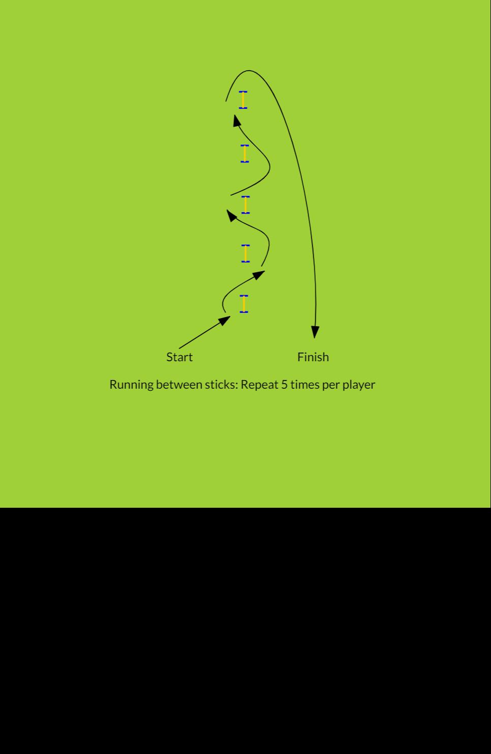 Drill 3- Running around sticksRugby Drills Coaching