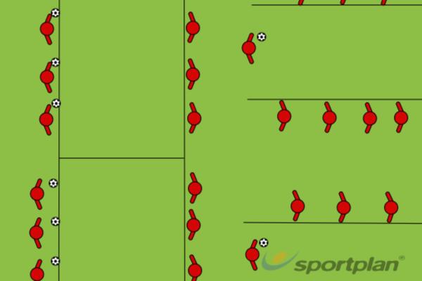 Netball transitionFootball Drills Coaching