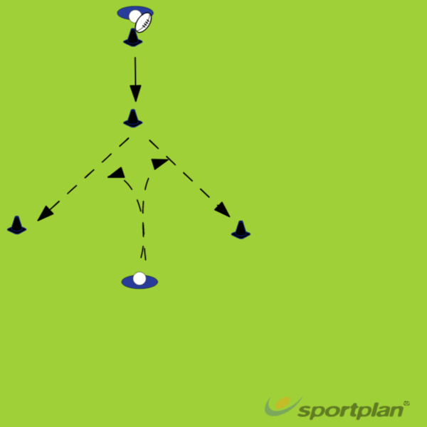 Side collisionContact SkillsRugby Drills Coaching