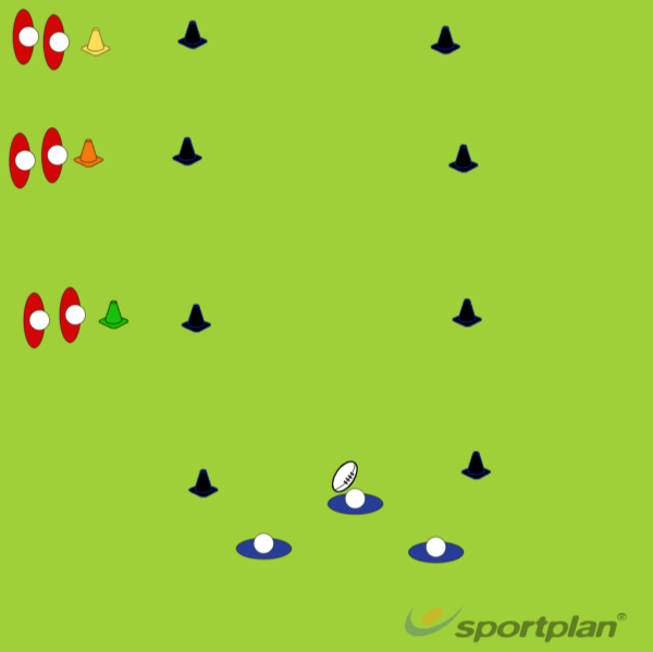 Colour defenceDecision makingRugby Drills Coaching