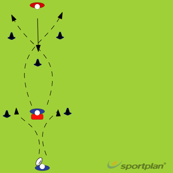 Evasive in contact/ defensive tacklingContact SkillsRugby Drills Coaching