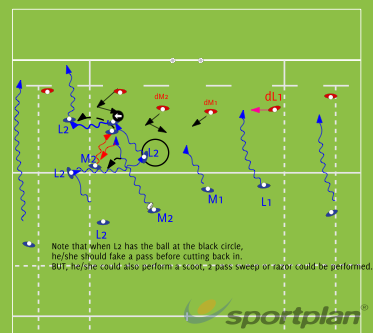 Touch Rugby S Down SwitchRugby Drills Coaching