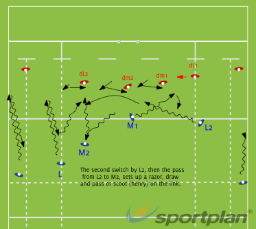 Copy of Touch Rugby DSR 2Rugby Drills Coaching
