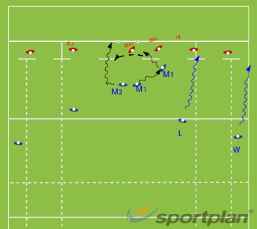 Touch Rugby R2D2 2Rugby Drills Coaching