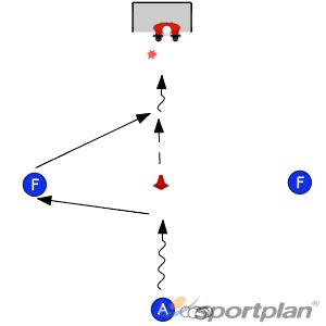 Juniors. Passing and ReceivingPassing & ReceivingHockey Drills Coaching