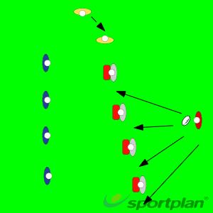 Defensive adjustmentDefensive PatternsRugby Drills Coaching