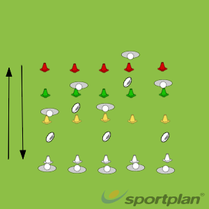 Passing RelayRugby Drills Coaching