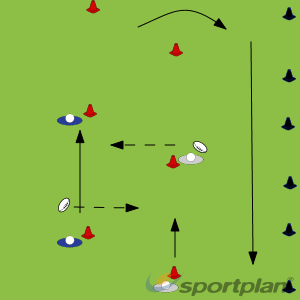 Passing in front of teammate who runs on to the ball.zPassingRugby Drills Coaching