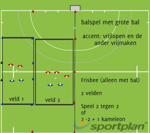 fysiek-20132014-8tal-P6-Tr 1Warm-up GamesHockey Drills Coaching